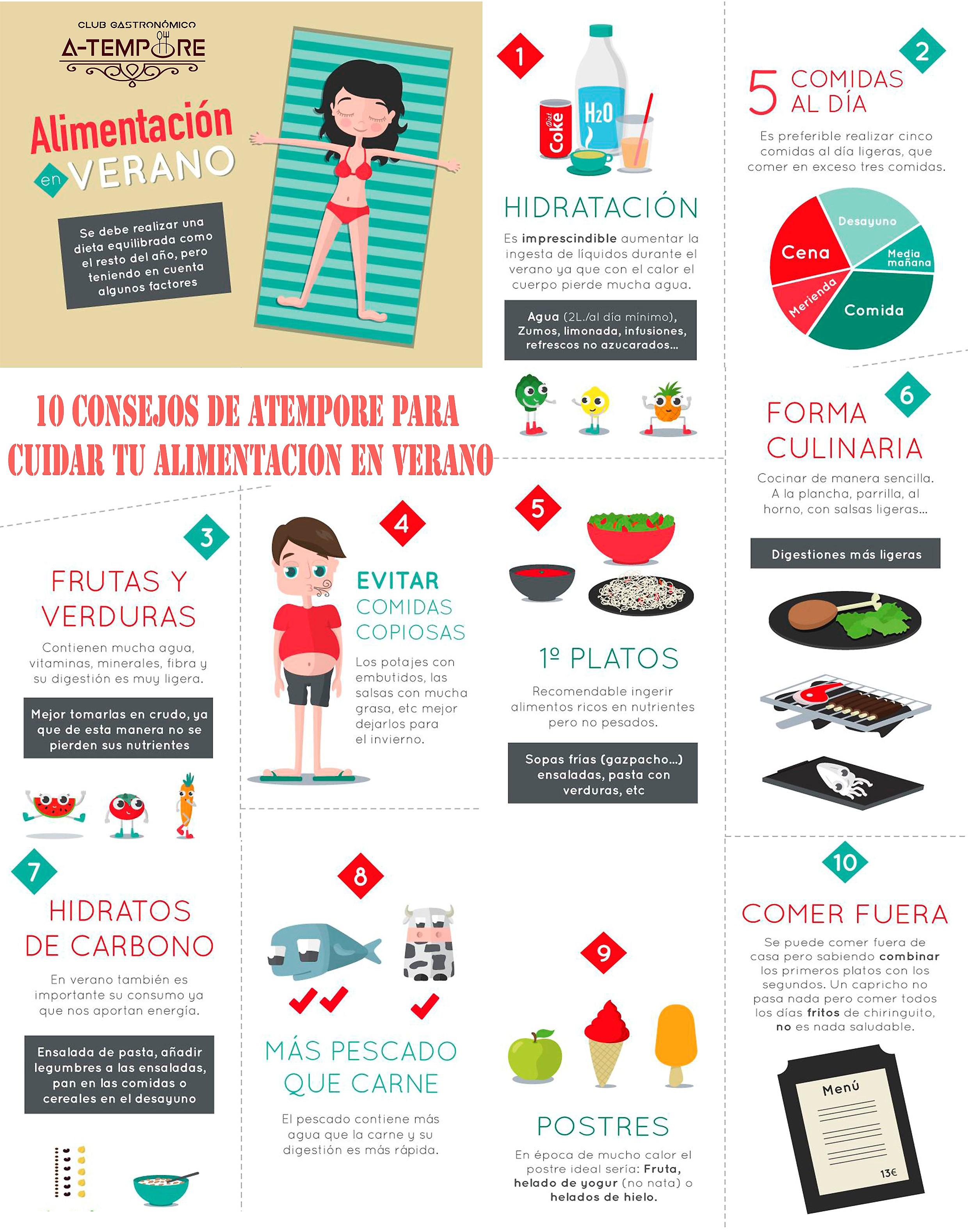 recomendaciones para cuidar la alimentacion